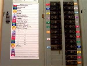 circuit breaker panel labels template breaker panel label template calendar template 2016