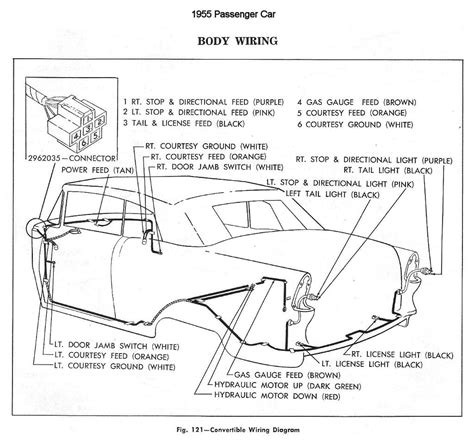 1955 chevy wiring harness 25 wiring diagram images
