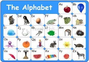 alphabet chart printable alphabet grammar writing and