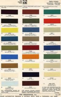 vintage ford paint chips 1970 faux fordite inspiration vintage chips and