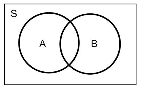 venn diagram maker math chris tkinson s presentations
