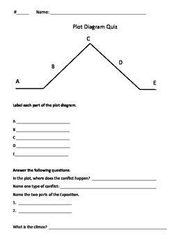 plot diagram quiz plot diagram quiz by bright light ideas teachers pay