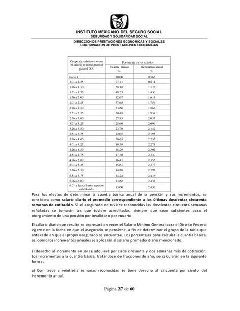 salarios topados para imss 2016 tabla imss topes salarios minimos y porcentajes 2016