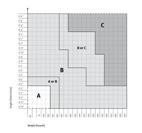 Aeron Chair Size Chart by Herman Miller Aeron Chair 2016 The Century House
