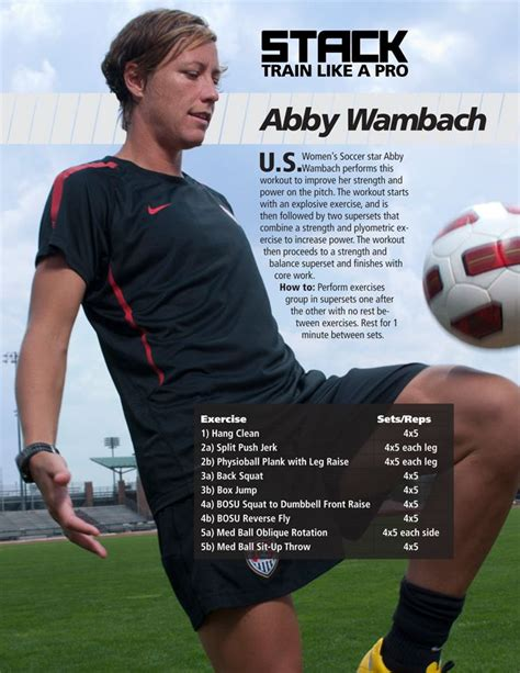 17 best ideas about wambach soccer on abby