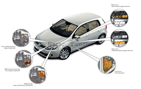 vw tsi fuse diagram wiring diagrams schematics