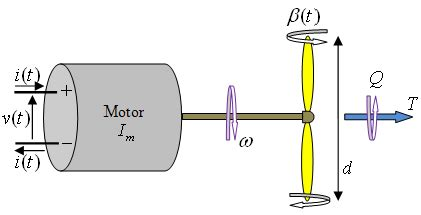 dc motor wiring diagram efcaviation