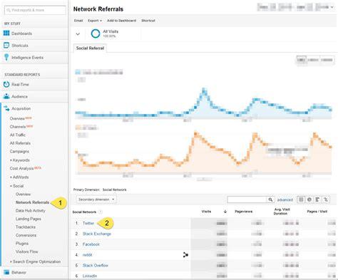 viscom design brief template nielsen custom analytics report immigrantsessay web