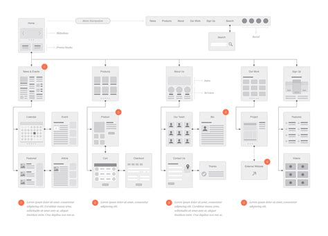 webpage flowchart dribbble show and tell for designers