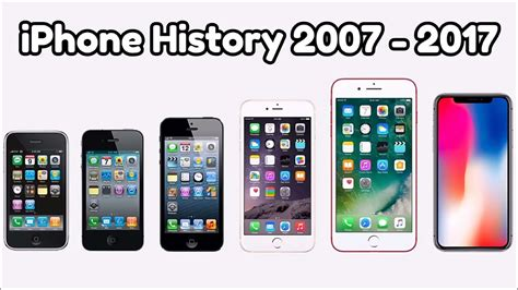 iphone history 2007 2018 all history