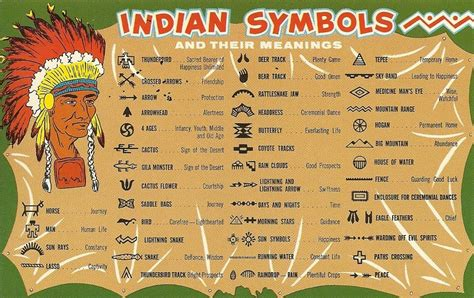 choctaw indian tribal tattoos choctaw indian symbols search to
