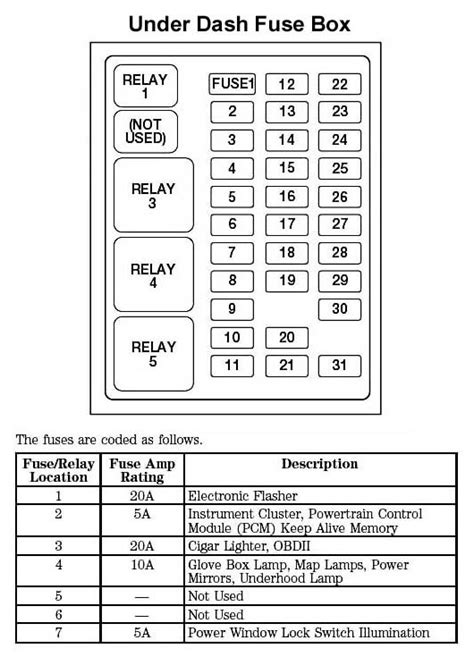 2001 F250 Fuse Box Diagram