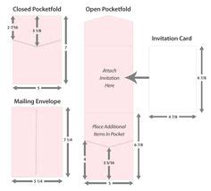 a7 scallop cards templates portrait pocketfold size key