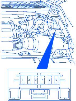 mercedes benz sl  engine fuse boxblock circuit breaker diagram carfusebox