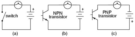 transistor bipolar como switch the transistor as a switch bjt bipolar junction transistors electronics textbook