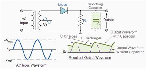 power factor diode bridge electrical engineering diode circuits