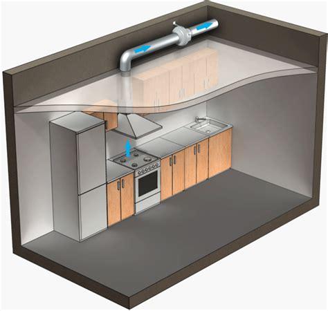 Ideas For Kitchen Ventilation System Design Kitchen Exhaust Duct System Best Decoration Garden By