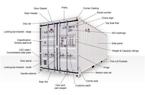 misure interne container 40 piedi container op en overslag in de rotterdam