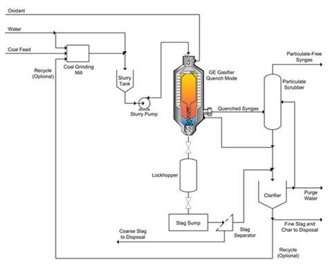 water flow meter wiring diagrams imageresizertool