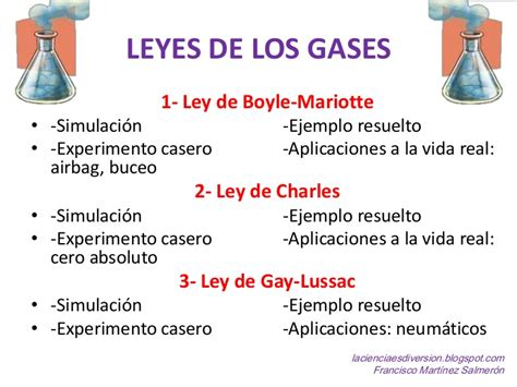 la ley de los 1101969768 leyes de los gases