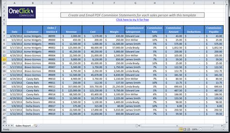 Free Excel templates for Payroll, Sales Commission