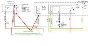 eec power diode i a 1998 ford f150 v8 automatic the check engine light does not turn on truck will not