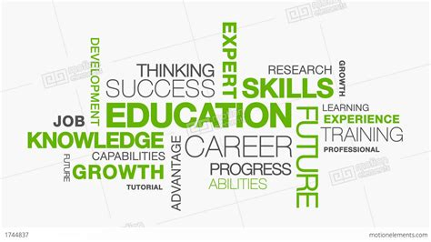 education theme words education word cloud text animation stock animation 1744837