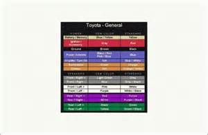 toyota color codes oem acura integra engine wiring harness wiring diagram