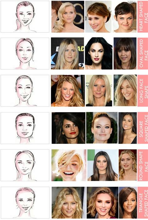 haircut based on your shape complementary dresses based on your features make up