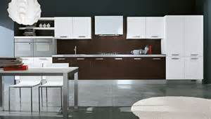 Kitchen Laminates Designs Interior Exterior Plan How To Care For Laminate Kitchen