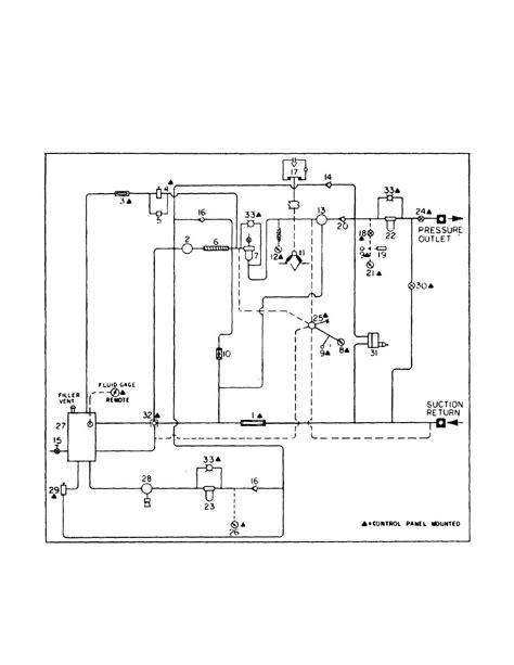 hydraulic diagram best hydraulic circuit drawing photos the best