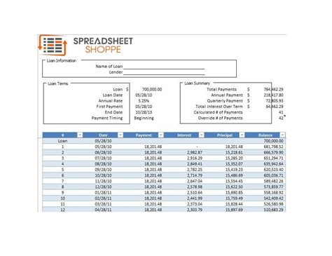 loan amortization schedule template 28 tables to calculate loan amortization schedule excel
