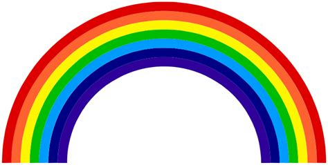 7 colors of the rainbow 800px rainbow diagram roygbiv svg pngnewtons7colorsrainbow