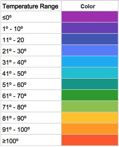 weather color 16 best temperature blanket colors images on