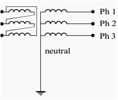 medium voltage neutral grounding resistor comparison of medium voltage earthing systems eep