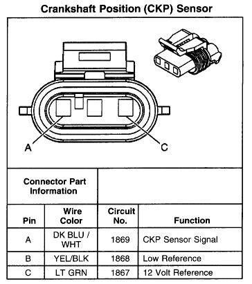 2001 chevy silverado 1500 5 3 i need a wire diagram for