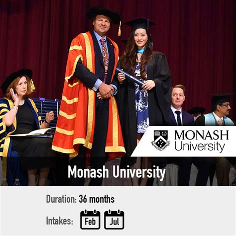 Monash Mba Duration by Monash Aus Master Of International Business