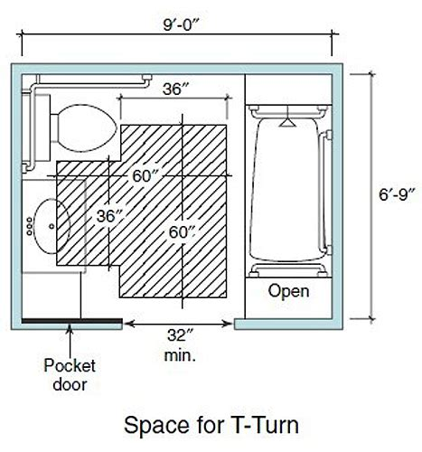 bathroom dimensions adjusting your home for accessible living