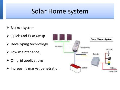 solar system setup for home roof top solar pv connected dc micro grids as smart grids