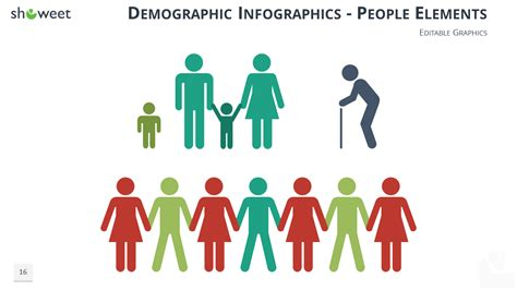 Demographic Infographics For Powerpoint And Keynote Demographic Infographic Template Powerpoint