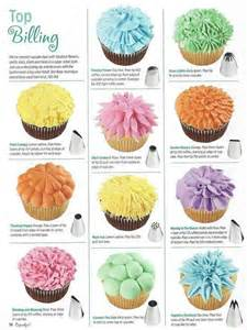Frosting Decorations by 25 Best Ideas About Cupcake Piping On Cupcake