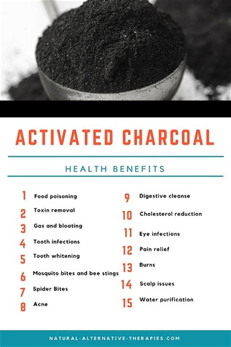Dosage Of Activated Charcoal For Detox by Activated Charcoal 22 Mind Blowing Benefits Skin Detox