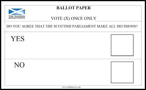 election ballots template template for voting ballot