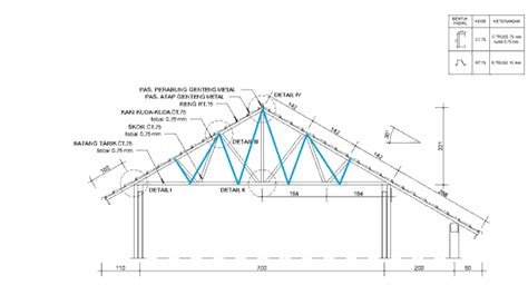 contoh gambar konstruksi kuda kuda baja ringan desain rumah sederhana interior minimalis