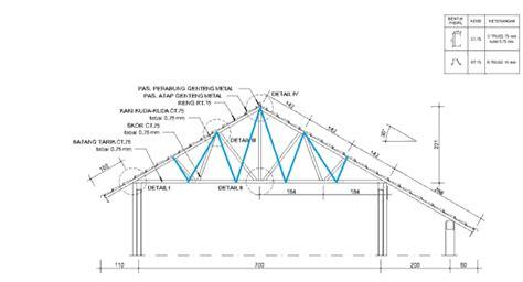 93  Contoh Desain Atap Rumah Baja Ringan   27 Desain