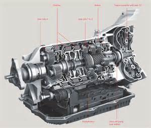 Automatic Transmission Opinions On Gm Ford 6 Speed Automatic Transmission