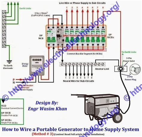 top 25 best electrical wiring diagram ideas on