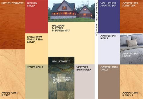 how to paint a new house interior what colors to paint my house interior home gallery ideas home design gallery simply