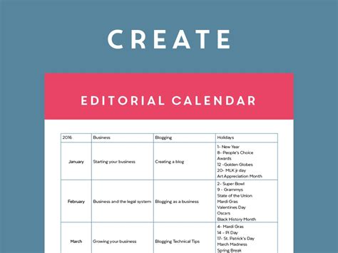 cafeshared how to create a blog create