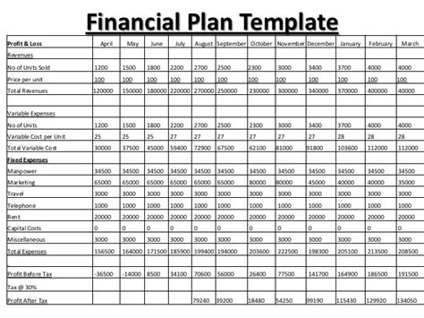 business plan financials template 8 financial plan templates excel excel templates